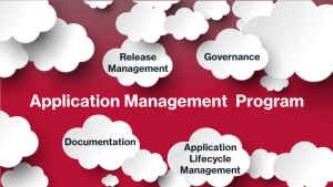 Paper-Clouds-Application-Management-Program-AMP